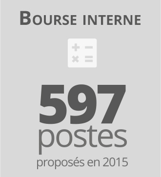 bourse interne